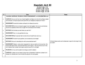 Hamlet Act 3
