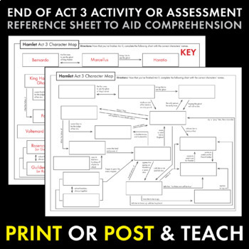 activity 3 review Activity 3 - introduction: print this page: this activity consists of these tasks review: answer questions about this activity save this activity 3 review in your activity 3 folder you should complete it as you work through activity 3 accessibility.