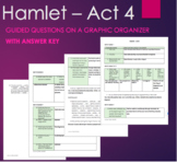 Hamlet Act 4 - Guided Questions on Graphic Organizer with