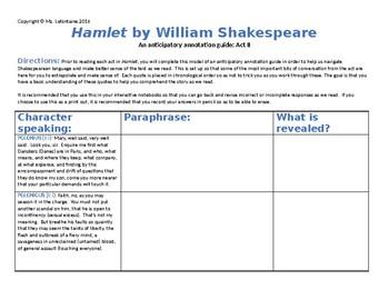 Hamlet: Act II Anticipatory Guide