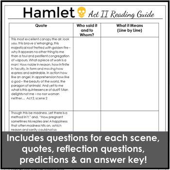 Hamlet Act 2 Literature Guide