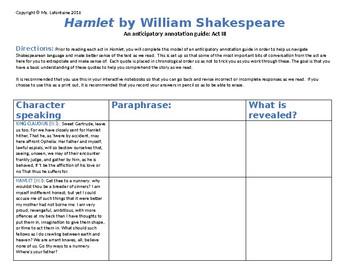 Hamlet: Act III Anticipatory Guide