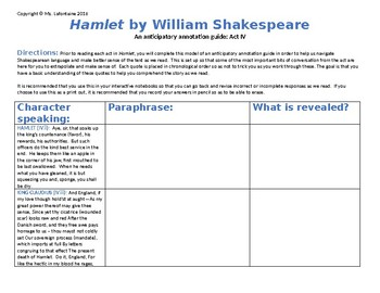 Hamlet: Act IV Anticipatory Guide