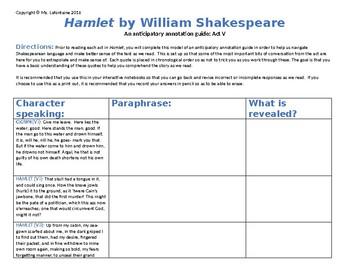 Hamlet: Act V Anticipatory Guide