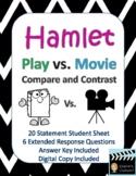 Hamlet Book vs. Movie Compare and Contrast