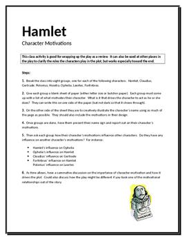 Hamlet Character Motivations