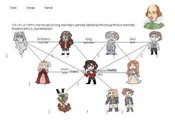 hamlet character relationships