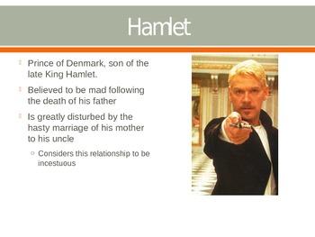 Hamlet Characters