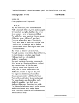 Hamlet Close Reading 1.5 Ghost Monologue
