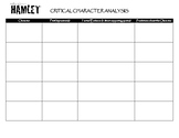Hamlet Critical Character Analysis