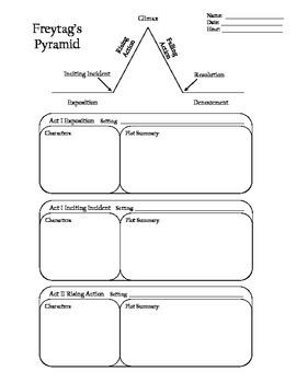 Hamlet Freytag's Pyramid