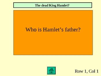 Hamlet Jeopardy Game