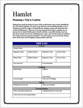 Hamlet - Planning a trip to London