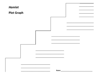 Hamlet Plot Graph - Shakespeare