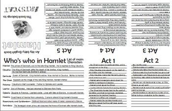 Hamlet Plot line Foldable (Shakespeare)