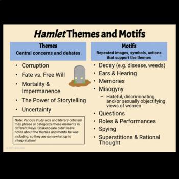 Hamlet Notes: Intro PowerPoint
