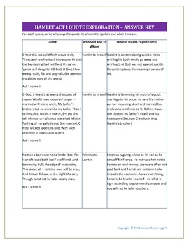 Hamlet Activity Pack With an Interactive Graffiti and Quote Activities