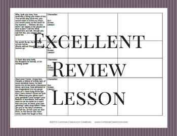 Hamlet Quotes Lesson