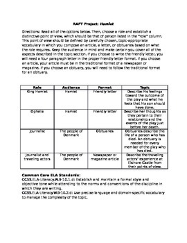 Hamlet RAFT with applicable ELA Common Core Standards