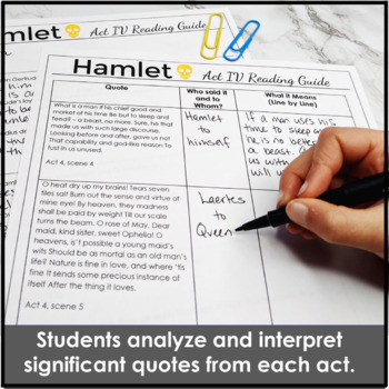 individual analysis of hamlet act 4 The pivotal and revelatory closet scene of act 3, scene 4 is the first and only instance in which hamlet and gertrude are alone together on stage it is the intensity of their interaction, as well as the shock of polonius's assassination and.