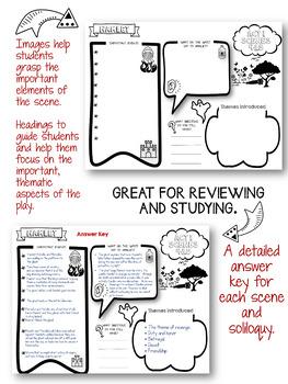 Hamlet Scene Summary Visual Notebook