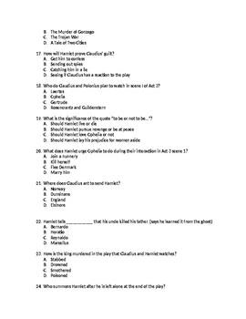 Hamlet Test