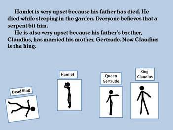 Hamlet-The Quick Version