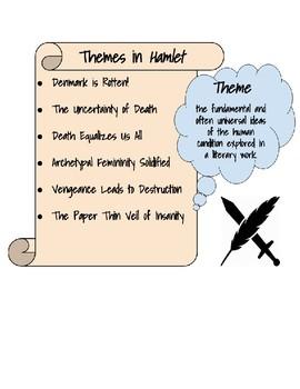 Hamlet Thematic Interpretation Handout