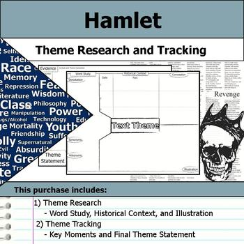 Hamlet - Theme Tracking Notes -  Etymology & Context Research