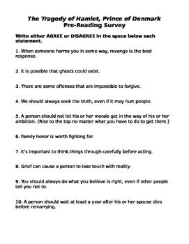 Hamlet Themes Pre-Reading Survey