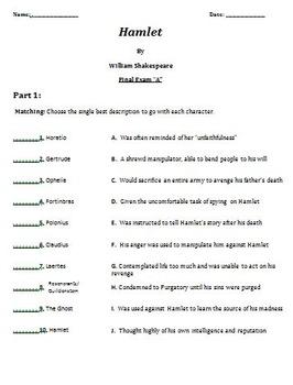 Hamlet: Variety of Assessments