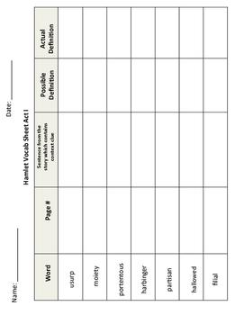 Hamlet Vocabulary Pack