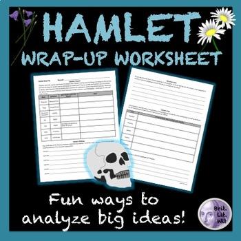 Hamlet Wrap-Up Worksheet