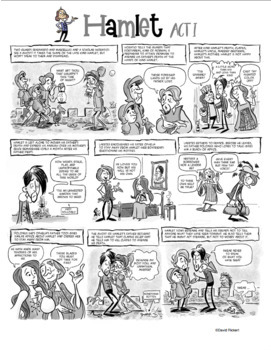 Hamlet and Shakespeare Bundle