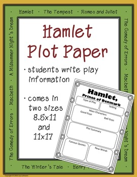 Hamlet plot paper and poster