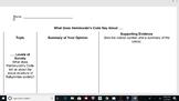 Hammurabi Activity - Primary Source & Graphic Organizer!