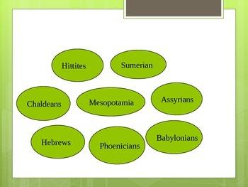Hammurabi PowerPoint