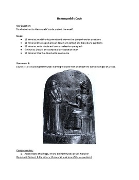 Hammurabi's Code (AP World History - updated for 2017-2018 Rubrics)