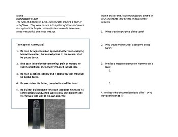 Hammurabi's Code Worksheet