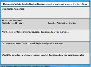 Hammurabi's Code Response Group Activity Ancient Civilizations Written Law