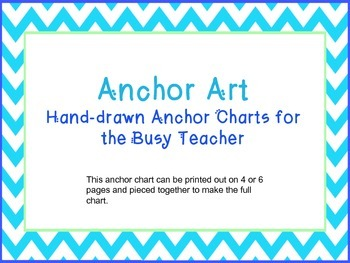 Hand Drawn Anchor Chart on Character Feelings
