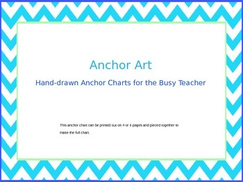 Hand Drawn Anchor Charts for Parts of Speech