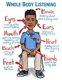Hand Drawn Whole Body Listening Poster (Boy 2)