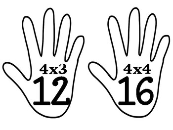 Hand Multiples: A twist on multiplication fact fluency