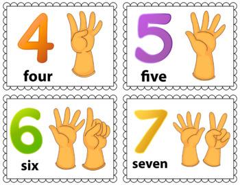 Hand Numbers Flash Cards; Kindergarten; Preschool; Homeschool; Math Center