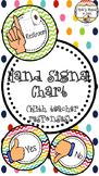 Hand Signal Chart