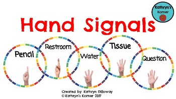 Hand Signals Posters