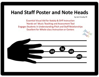 Hand Staff Poster & Note Heads - 'Handy' Visual Aid for Kodaly / Orff