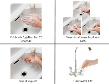 Hand Washing: Flip Book and Visual Schedule- Photos