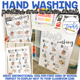Hand Washing Posters and Anchor Chart
